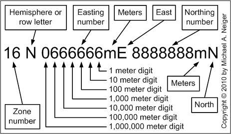 Utm Grid Coordinate Data Strings